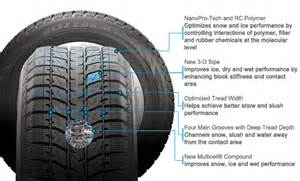 Bridgestone Truck Tires Denver Colorado Winter Tire Selection