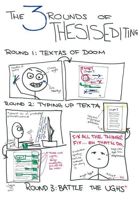 linguistics dissertation 1000 images about thesis motivation on