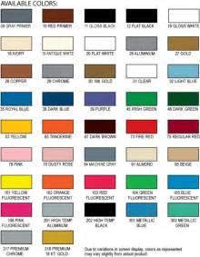 auto spray paint colors automotive valspar automotive paint