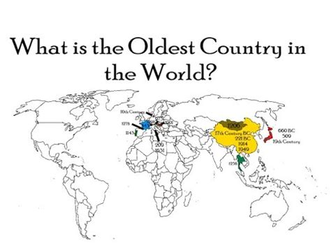 how is the oldest in the world what is the oldest country in the world