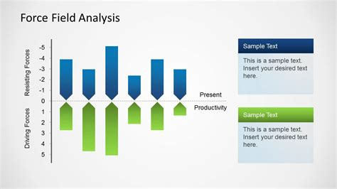 simple force field analysis powerpoint template slidemodel
