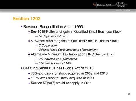 section 1202 stock choice of entity 2012