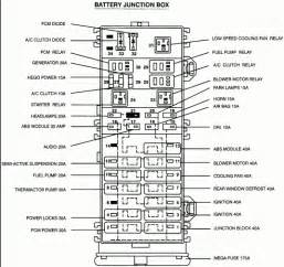 98 ford taurus fuse box diagram fuse box and wiring diagram