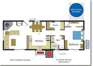 Simple One Bedroom House Plans by Simple House Plans One Bedroom Simple House Plans