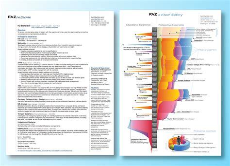 graphic design resume search results calendar 2015