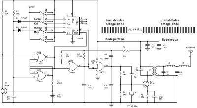 Pulsa Kritis rangkaian dasar elektronika