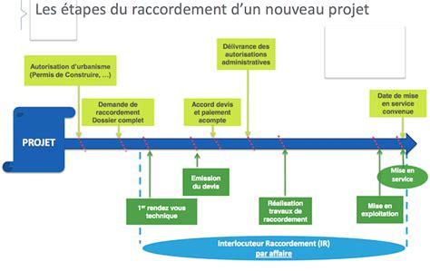 Prix Raccordement Erdf 4829 by Prix Raccordement Erdf Prix D Un Raccordement Erdf Tout