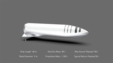 elon musk bfr human mars quot making life multiplanetary quot official