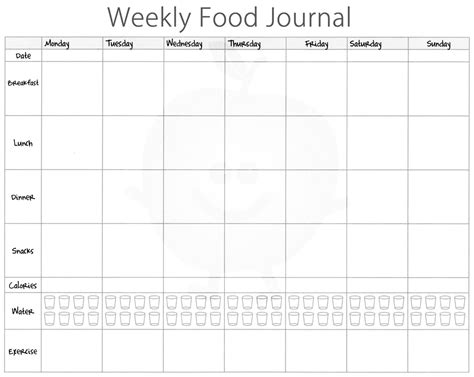 food tracker template zenergy news keeping a food journal