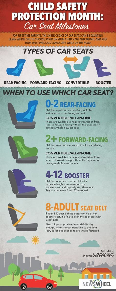 what age can child forward in car seat do you the age when a baby can ride in a forward