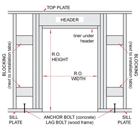 36 Door Opening by Images Of Opening 36 Inch Pocket Door Woonv