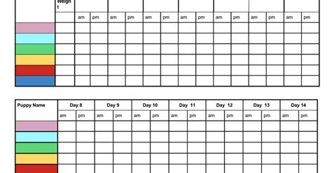 puppy weight chart template free printable whelping litter weight charts chart for