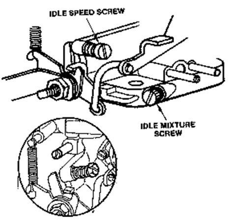 Carburetor Setup And Lean Best Idle Adjustment