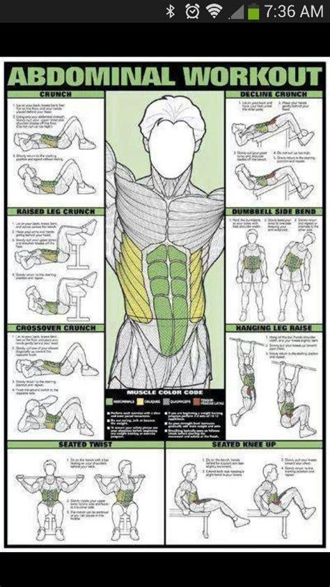 ab workout chart  fit pinterest abs workout