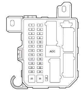 2002 ford escape fuse box diagram 2001 ford escape fuse panel diagram questions with