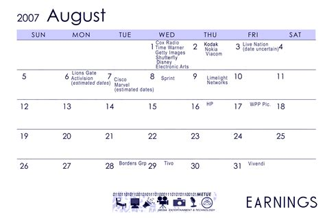 Earnings Report Calendar Earnings Report Calendar Money Used In Sweden