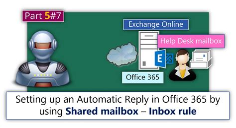 Office 365 Junk Mail Settings Powershell Setting Up An Automatic Reply In Office 365 Using Mailbox
