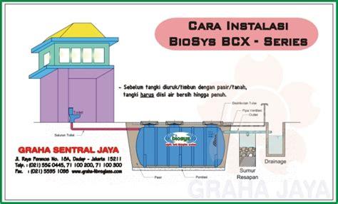 Dan Gambar Bio septictank biosys septiktank komunal fiberglass sistem