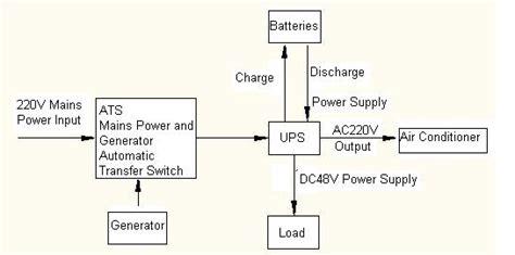 liebert ups wiring diagram chloride ups elsavadorla