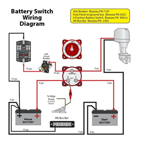 Schematic Of A Battery marine dual battery wiring diagram in and perko switch agnitum me