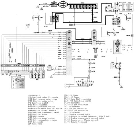 volvo s70 1999 2000 wiring diagrams transmission