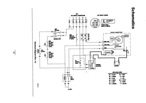 key switch wiring diagram ford 2810 ford auto wiring diagram
