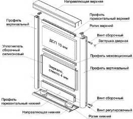 схема сборки углового шкафа дятьково