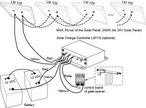 aleko lm118 24v solar charge controller for solar panels alekogreenenergy