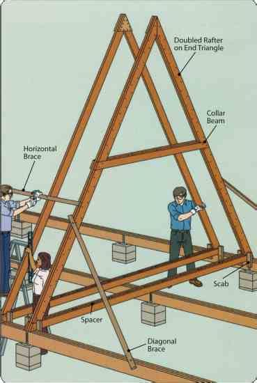 a frame building plans how to build an a frame diy mother earth news