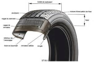 changement pneumatique garages ad entretien auto