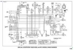 factory 2002 sporty wiring diagram flickr photo