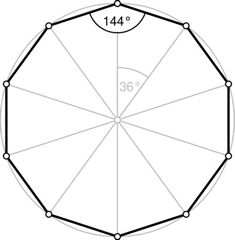 How Many Interior Angles Does A Decagon decagon
