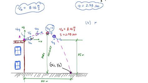 pattern in solving numbers without manually computing projectile motion exle solving for velocity and maximum