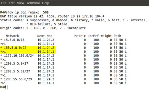 hacking cisco lab 107 bgp aggregation using ip route null0