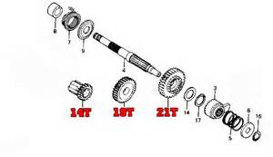 honda tmx 155 wiring diagram honda free engine image for user manual