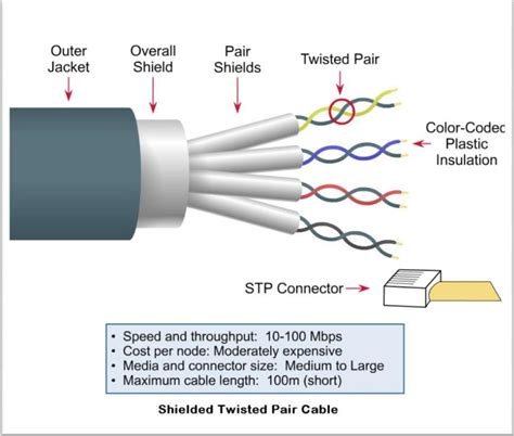 8 twisted pair transceiver wiring diagram twisted pair