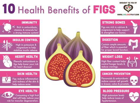 10 Health Benefits Of by 10 Health Benefits Of Figs Live Fruit Delicious