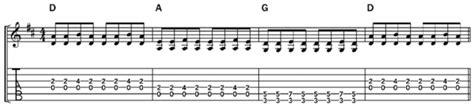 belajar kunci gitar akustic all of me belajar strumming rhythm gitar blues rock akustik