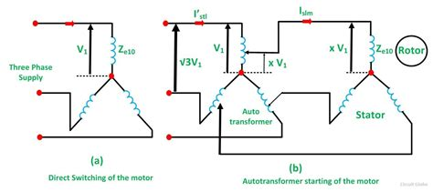 what is auto transformer starter its theory circuit globe