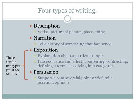 4 Types Of Essays by Types Of Essay Development Ppt
