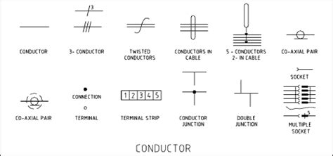 electrical symbols for conductors electrical symbols