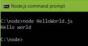 simple node js hello world node js hello world on windows carl de souza