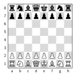 Chess Board Layout Diagram