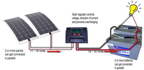 caravan solar wiring diagram wiring diagram and