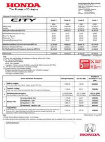 Honda Price Malaysia Honda Malaysia