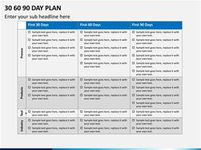 30 60 90 Day Plan Template Exle by 30 60 90 Day Plan Powerpoint Template
