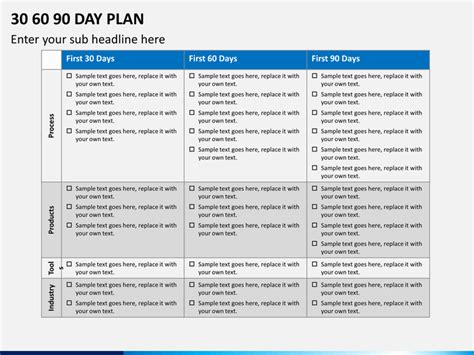 30 60 90 day sales plan template exles 30 60 90 day plan powerpoint template sketchbubble