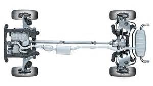 Cadillac Srx All Wheel Drive System Report Gm Discontinues Turbocharged Cadillac Srx Gm