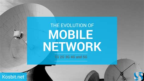 The Evolution of Mobile Networks: 1G 2G 3G 4G and 5G