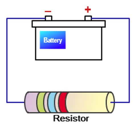 resistor battery definition electromotive kirchhoffs physics tutorvista